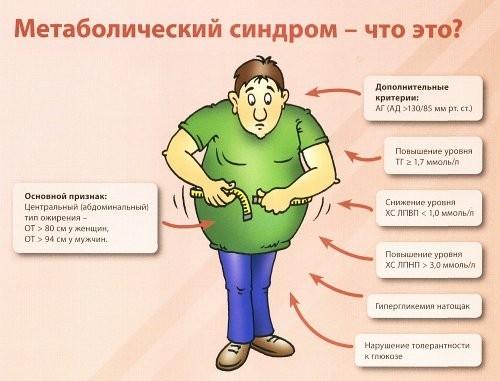 Гипертония у подростков: причины и лечение юношеской ...
